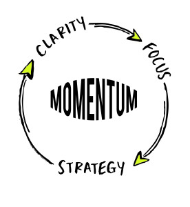 Wheel of Momentum
