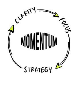 Wheel of Momentum